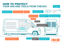 Van protection diagram
