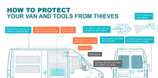 Van protection diagram