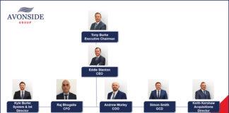 Avonside Group's board