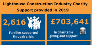 The above infographic shows the Lighthouse Construction Industry Charity's 2019 charitable support