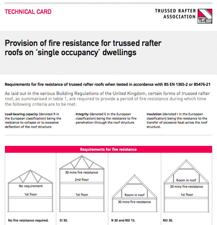 The Technical Card from the Trussed Rafter Association