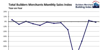 Builders' merchants sales confirm strong V-shaped recovery
