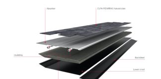 CUPA PIZARRAS' Thermoslate product
