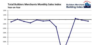 Builders' merchants witnessed a slower rate of recovery in August